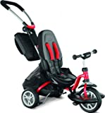 Puky CAT S6 Ceety City Premium Kinder Dreirad rot