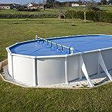 Gre m287229–Fixierer umhüllen Frottier isotermici für Pools Außerhalb Boden