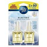 Ambi Pur Fresh Air–Elektrische Lufterfrischer Refill, 21,5ml