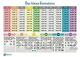 Rechnen lernen: Einmaleins spielerisch, kleines und groes 1x1, Zahlen ben als Tabelle und...
